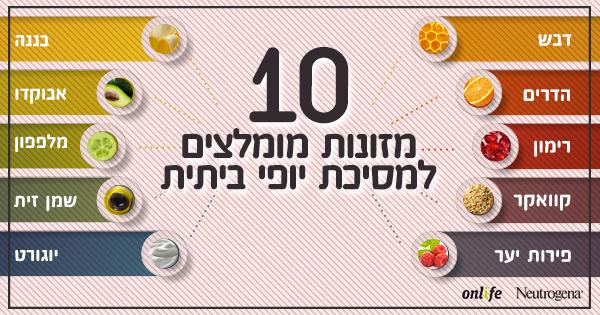 10 מזונות הכי מומלצים למסיכת יופי ביתית